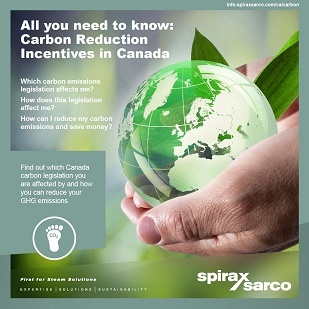 Download our Free Guide on Carbon Savings in Canada